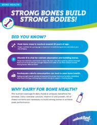 Sports Nutrition Bone Health