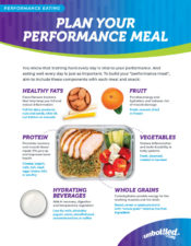 Plan Your Performance Meal